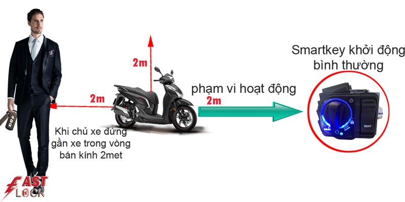 pham vi2m